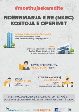 TPP NEW KOSOVO - COST OF OPERATIONS