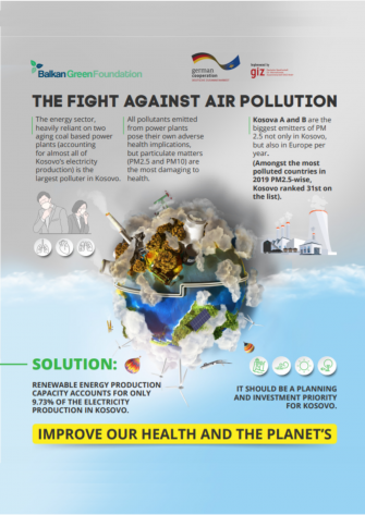 THE FIGHT AGAINST AIR POLLUTION