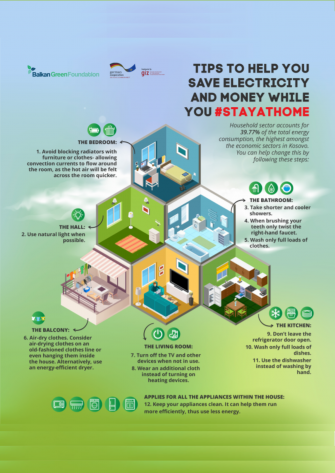 TIPS TO HELP YOU SAVE ENERGY AND MONEY WHILE YOU #STAYATHOME
